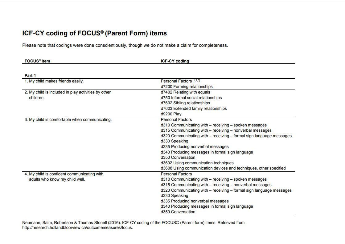 Icf cy coding of focus (parent form) picture